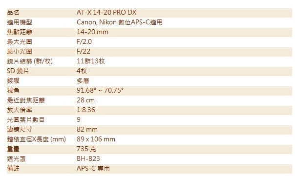 Tokina AT-X Pro DX 14-20mm F2.0 鏡頭 (14-20,公司貨)(NIKON)-商品規格