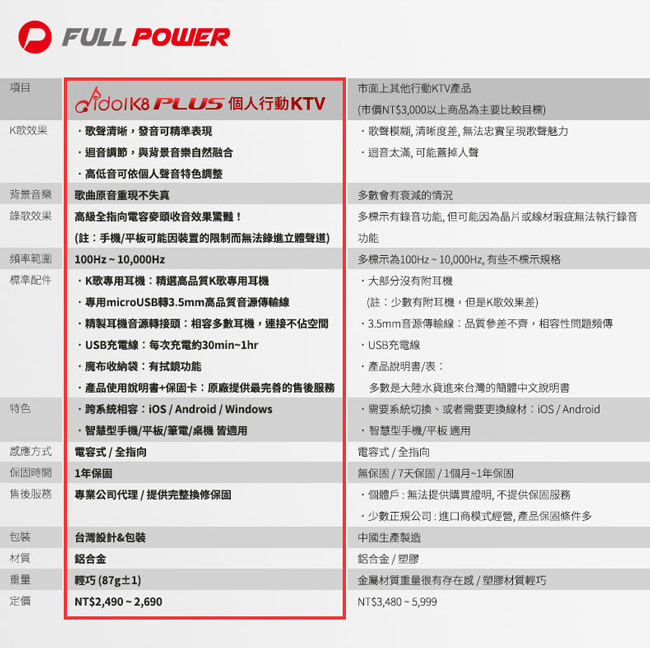 [FULL POWER] idol K8 PLUS 個人行動KTV(玫瑰金)-商品規格