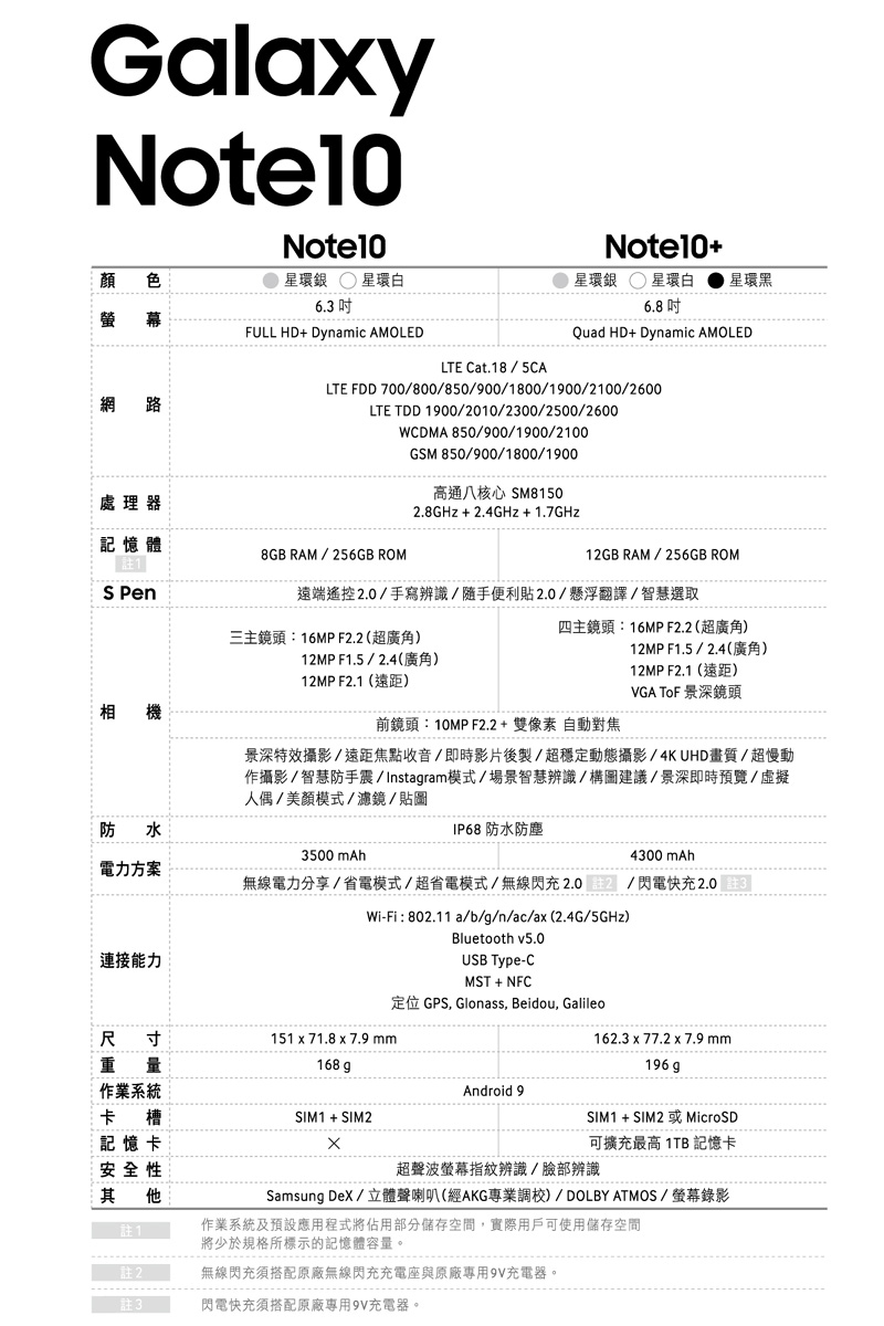 Samsung Galaxy Note 10+ (12G/256G)【加送無線藍牙美拍握把】(星環白)-商品規格