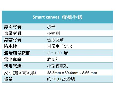 Smart Canvas Hello Kitty Simple White 凱蒂貓手錶-商品規格