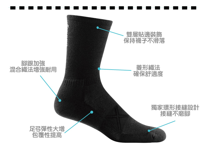 【美國DARN TOUGH】Coolmax 1/4 Sock Ultra-Light 黑色-2入(L)-商品簡介圖2