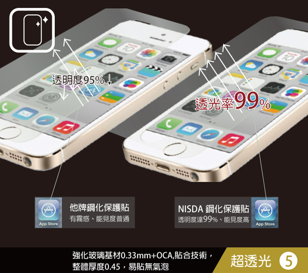 NISDA Apple iPhone 7 Plus / i7+ 5.5吋 鋼化 9H 0.33mm玻-商品簡介圖9