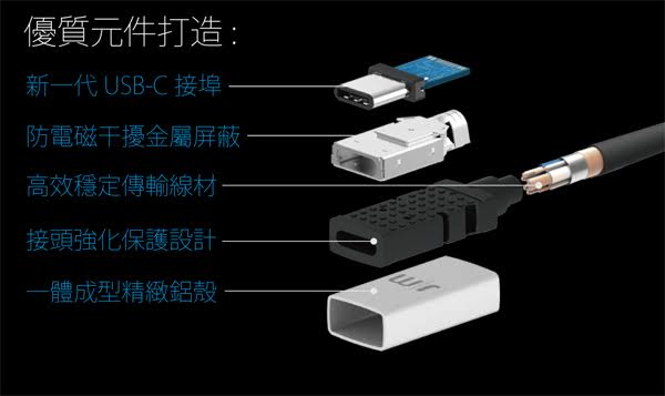 Just Mobile AluCable鋁質USB-C to USB-C 2米連接線-商品簡介圖4
