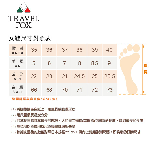 Travel Fox 1.5�T����𶢾c915321(�̦�-82)/(�{�f+�w��)(�̦�-36)-�ӫ~²����5