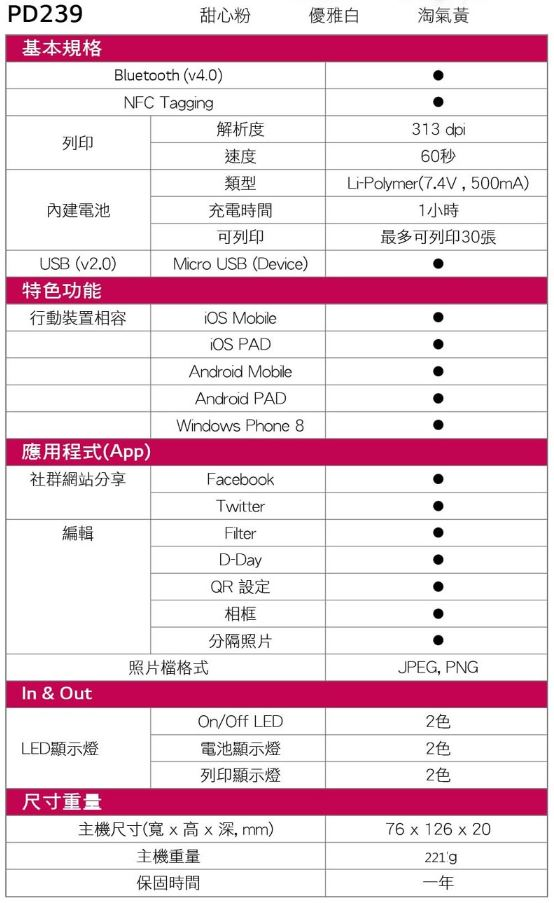 【LG】Pocket photo 口袋相印機 PD239(優雅白)-商品規格